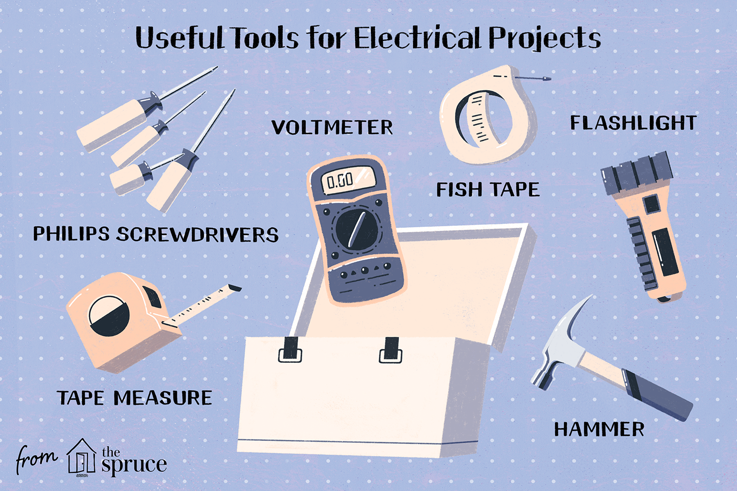 17 Tools You May Need For Electrical Projects