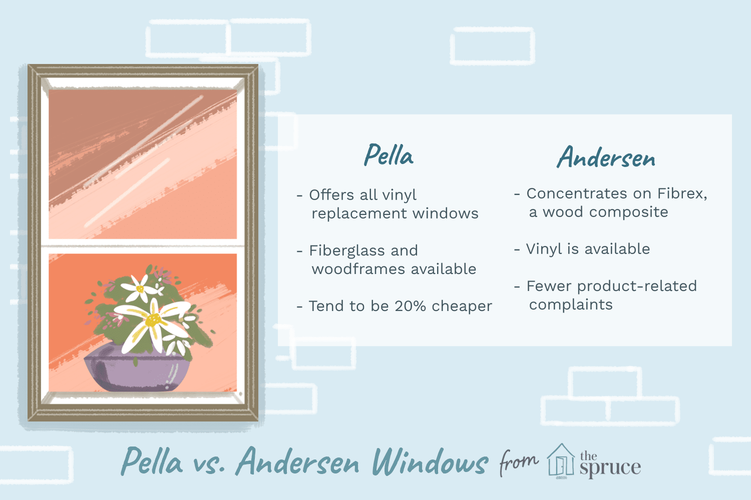 Pella Vs Andersen A Point By Point Comparison