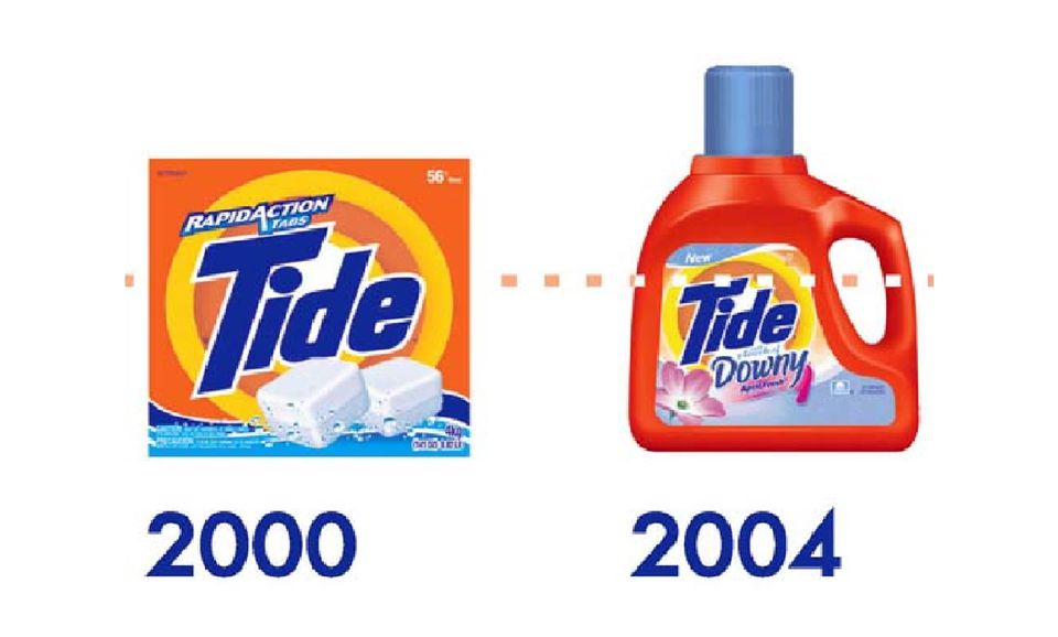 A History Of Tide Laundry Detergent