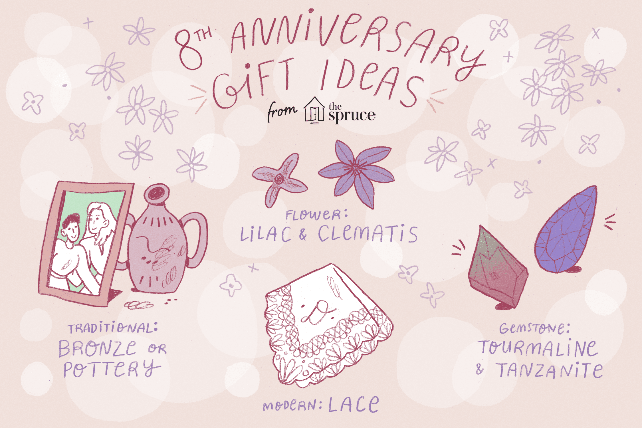 8th Anniversary Gift Ideas
