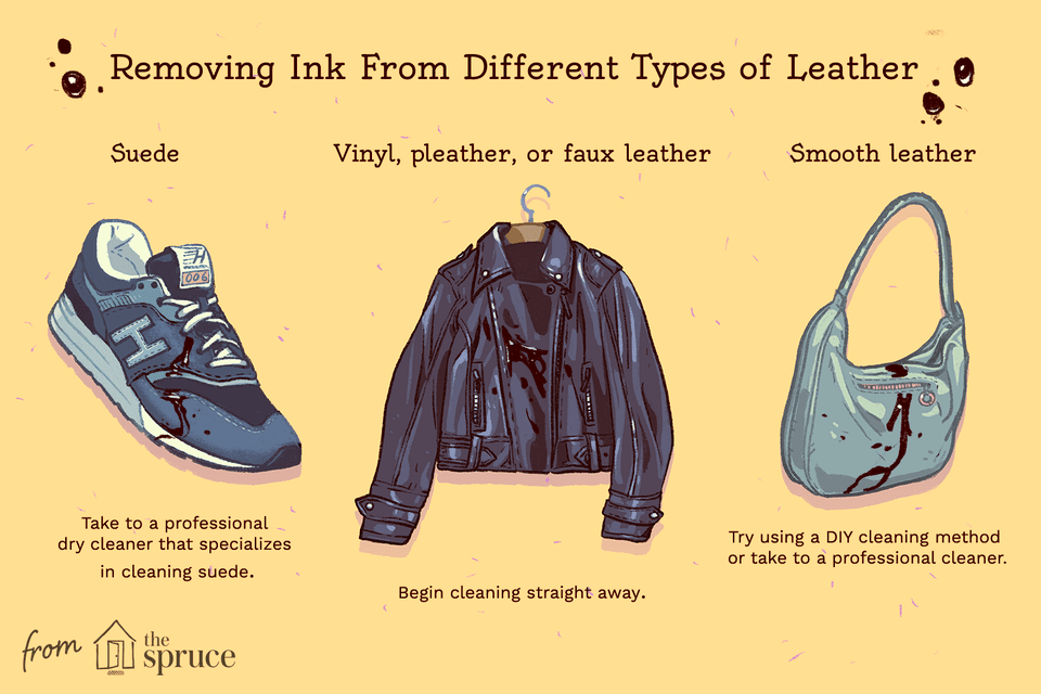 Illustration of ink stains on leather types