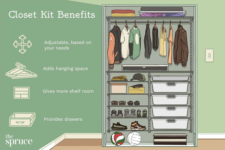 Closet Kit Illustration