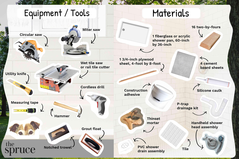 Materials and tools to build a DIY dog washing station