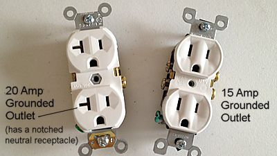 20 Amp Receptacle Wiring Diagram Light Switch Wiring Diagrams Multiple Lights Wiring Holden Commodore Jeanjaures37 Fr