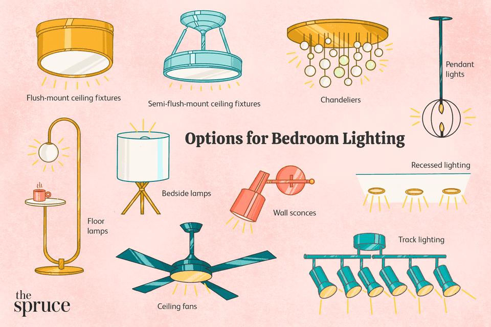 Options for Bedroom Lighting