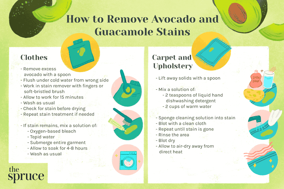How to Remove Avocado and Guacamole Stains