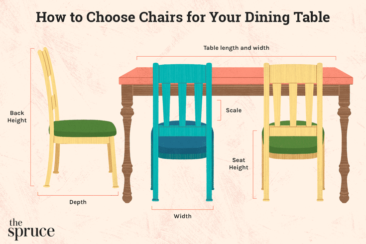 How To Choose Chairs For Your Dining Table, Standard Dining Room Table Height