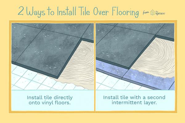 tile over flooring illustration