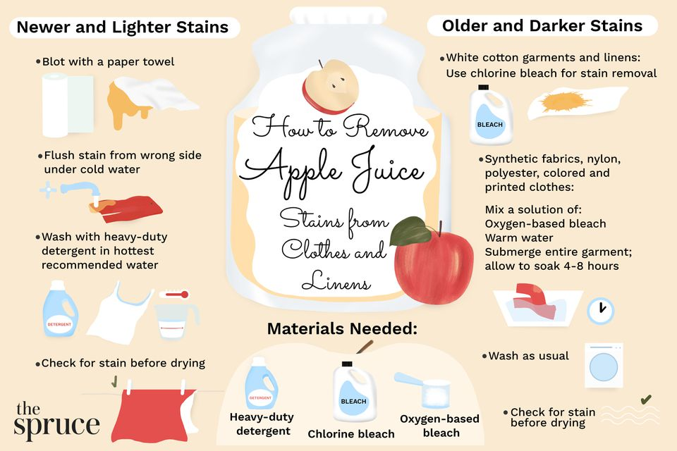 How to Remove Apple Juice Stains