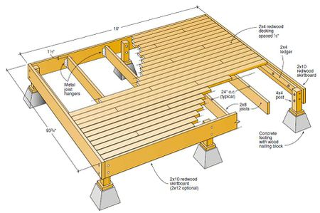 Deck Plans For A Diy Project