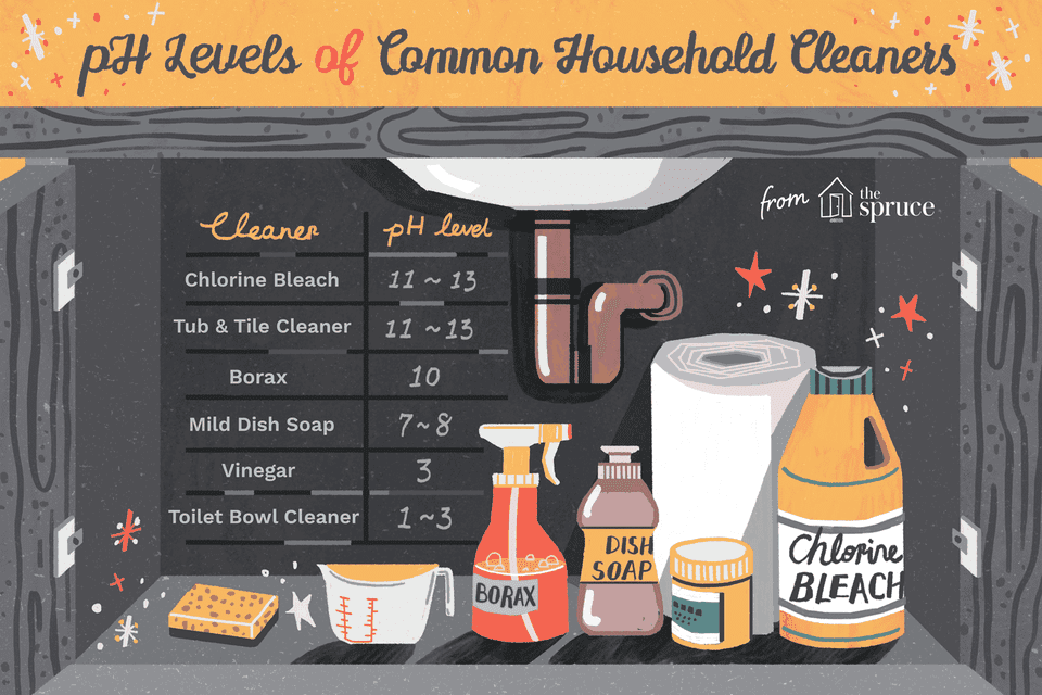 ph levels of common household cleaners