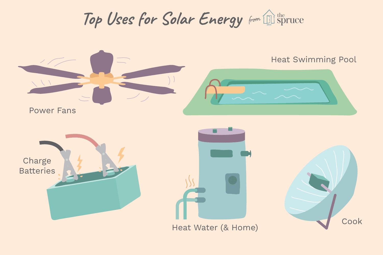 Solar Power - Top 10 Solar Energy Uses