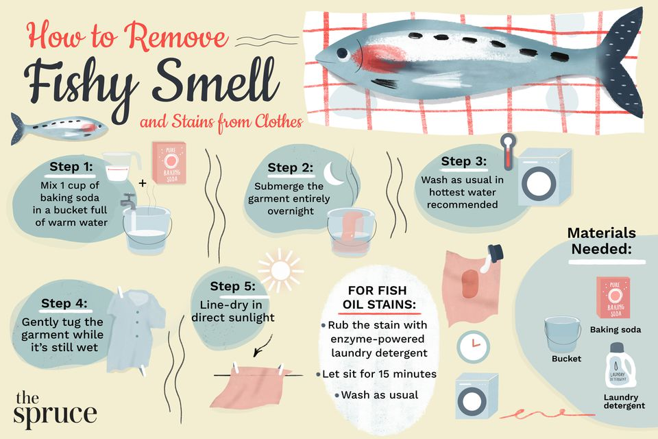 How to Remove Fishy Smells from Clothes