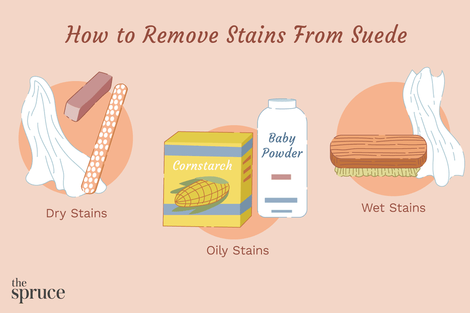 How to Remove Stains From Suede