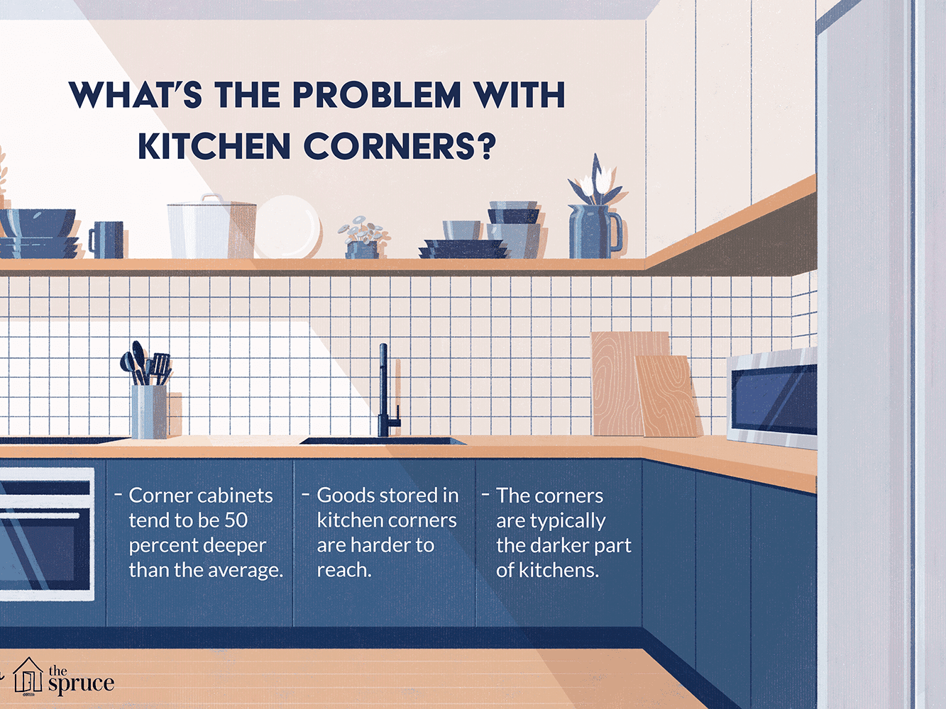 Corner Kitchen Cabinet Solutions,How To Keep Your Dog In The Yard