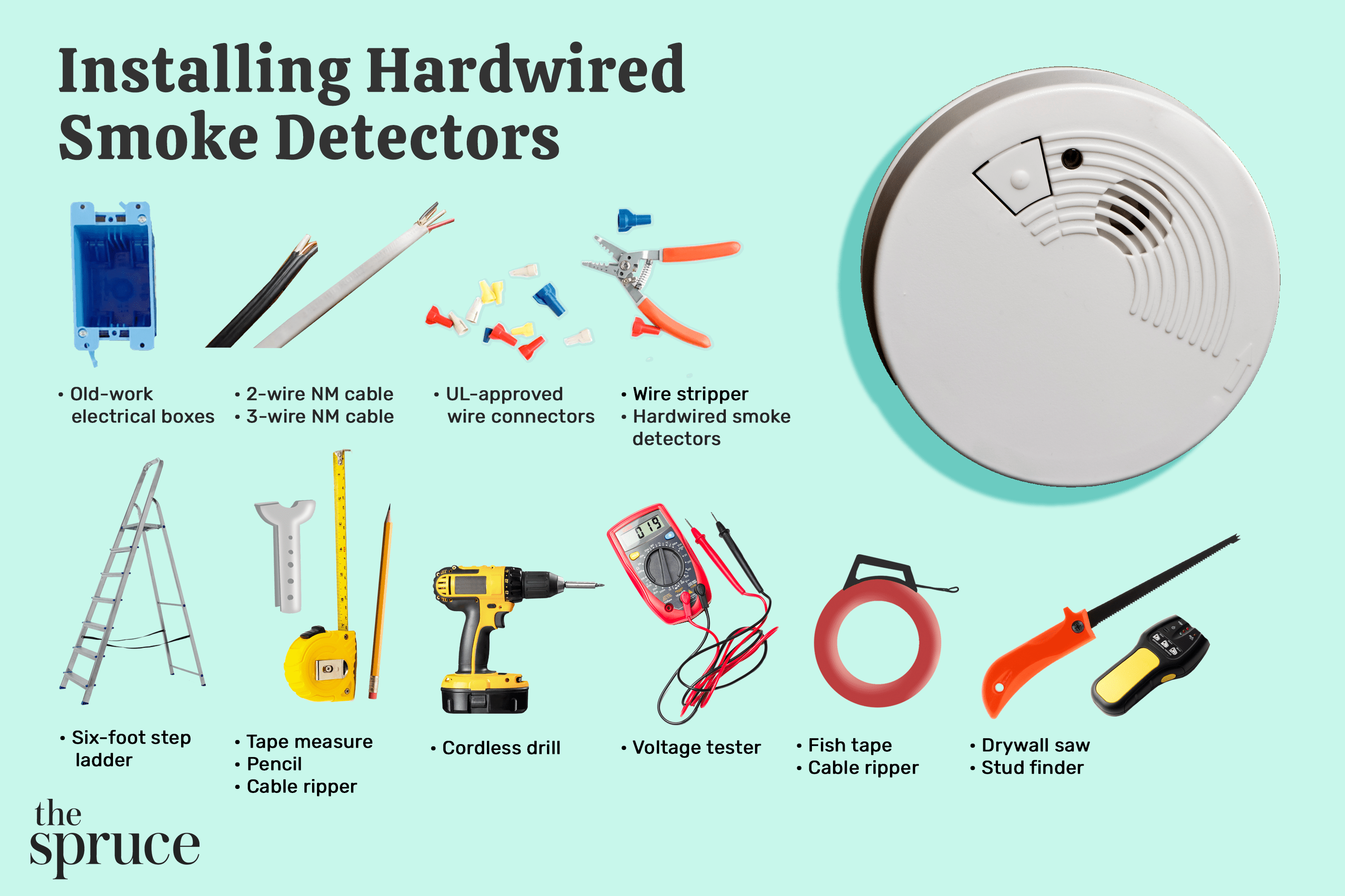 Photo composite with materials and tools to install hardwired smoke detectors