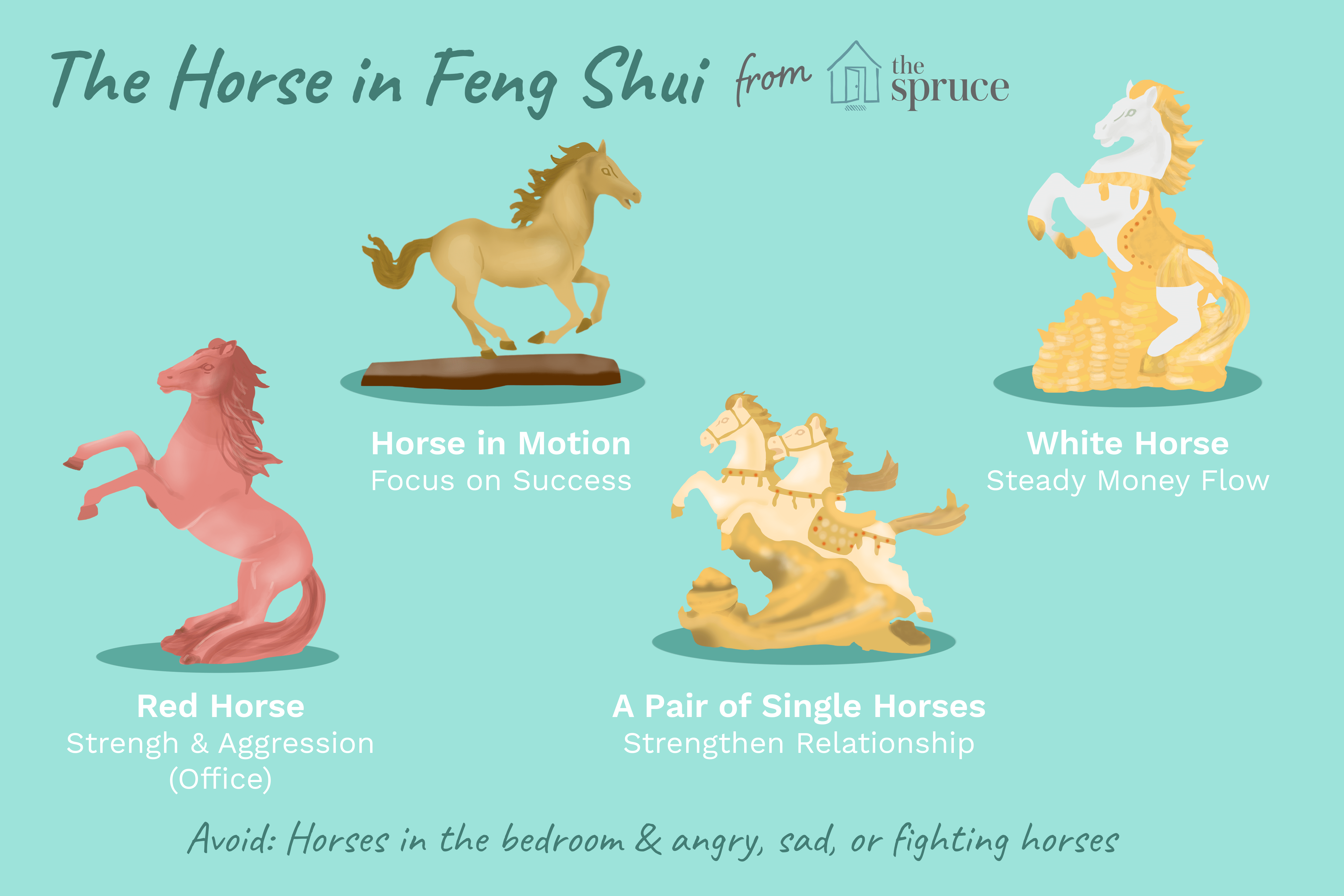 The Horse Feng Shui Symbol In The Home
