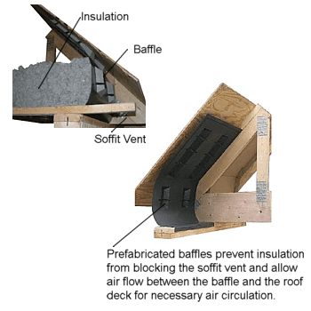 Berger accuvent Soffit insulation baffle