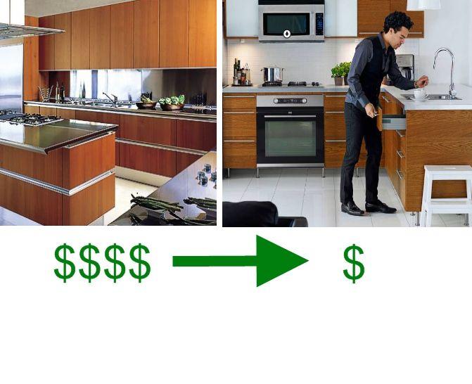 Ikea Euro Style Kitchen Cabinets