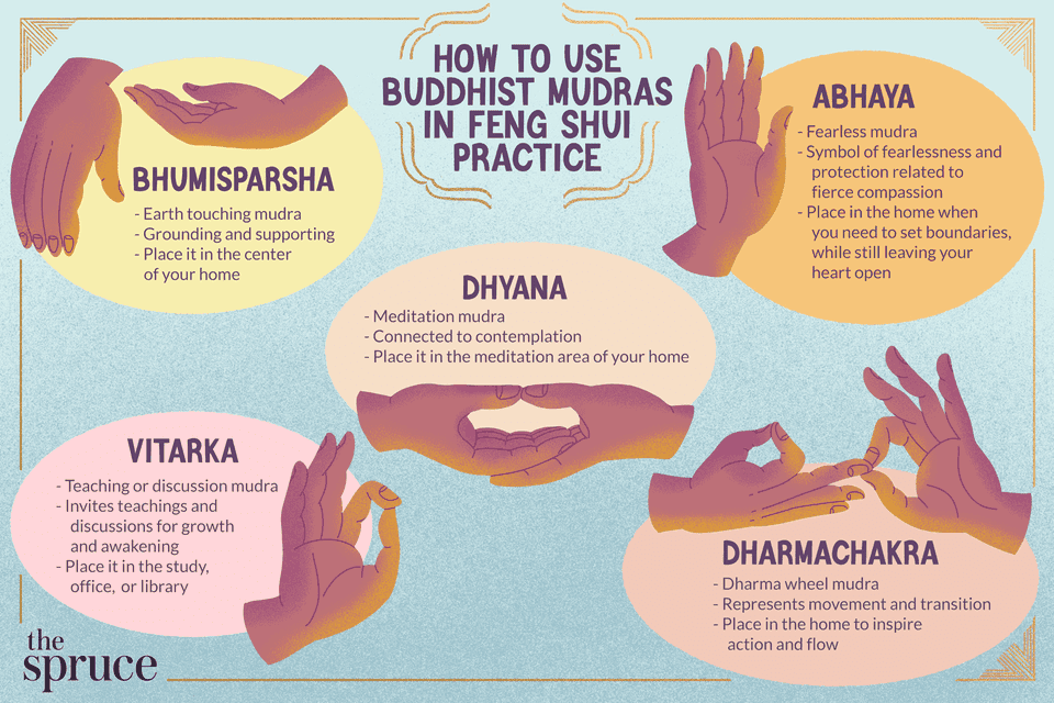 How to Use Buddhist Mudras in Feng Shui