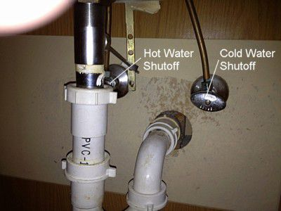 Shutoff Water Supply Valves