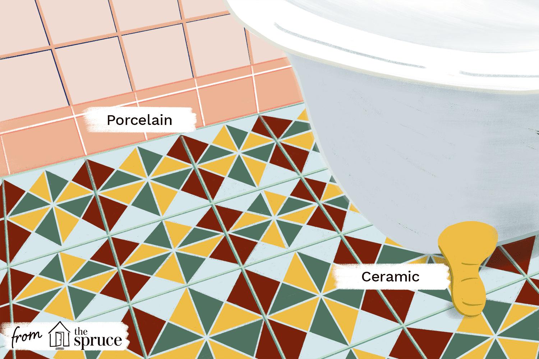 Illustration of porcelain vs ceramic tile