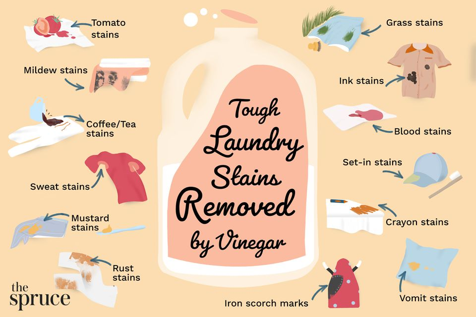 Tough Laundry Stains Removed by Vinegar