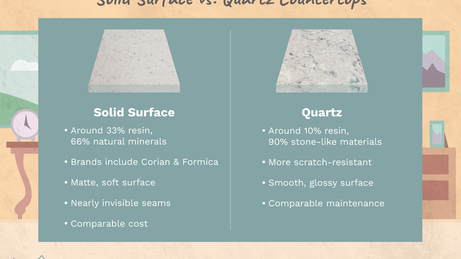 Solid Surface Countertops Vs Quartz