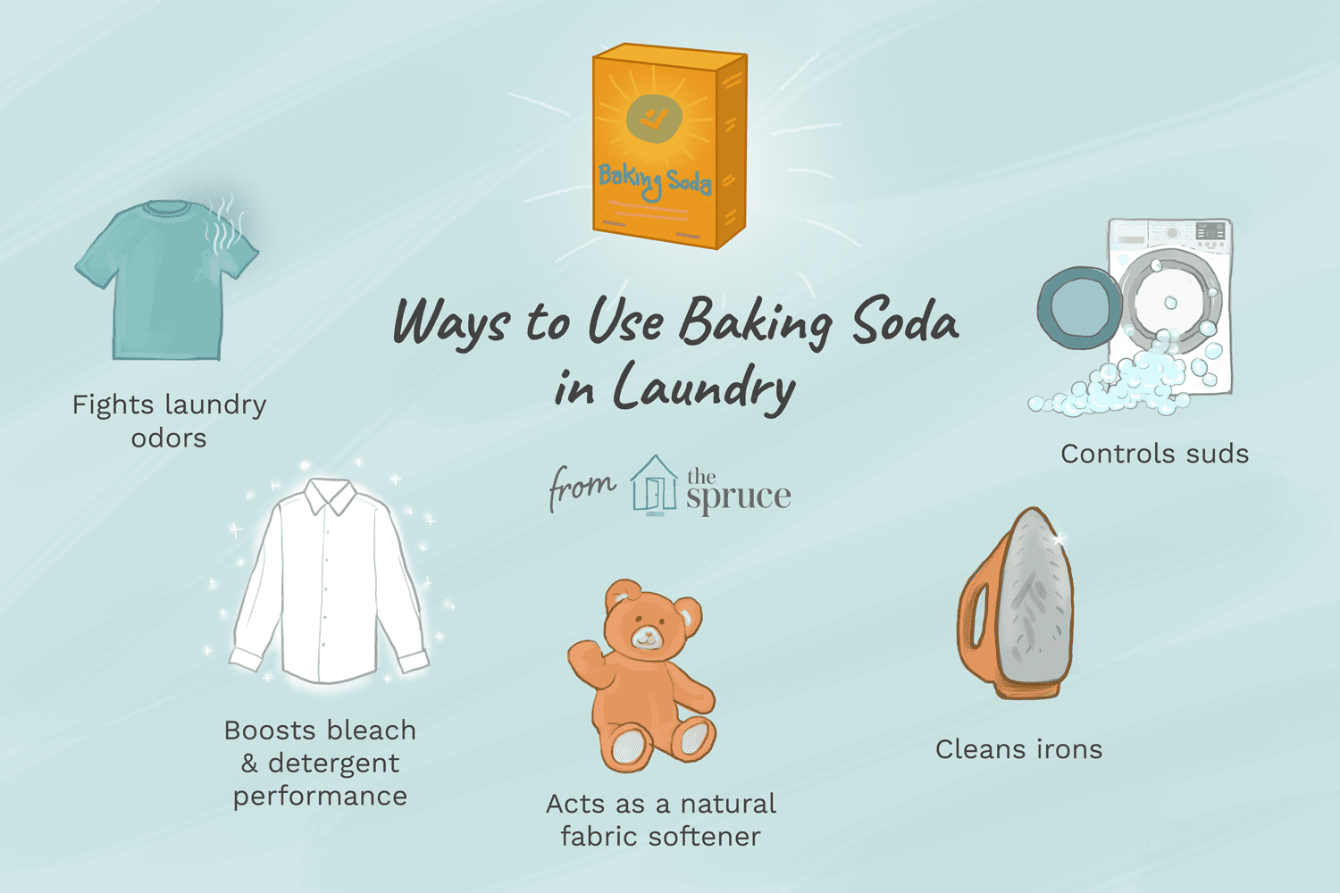 How To Use Baking Soda In Laundry