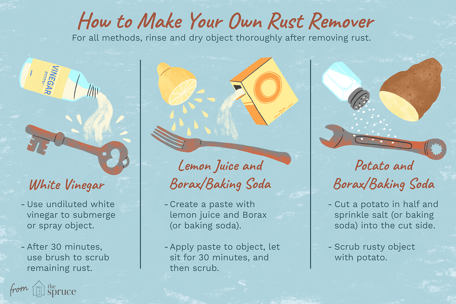 Inexpensive Homemade Rust Remover