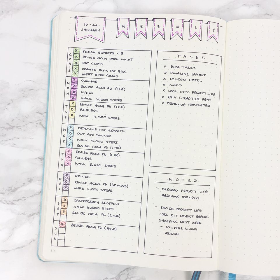 Bullet journal layout ideas