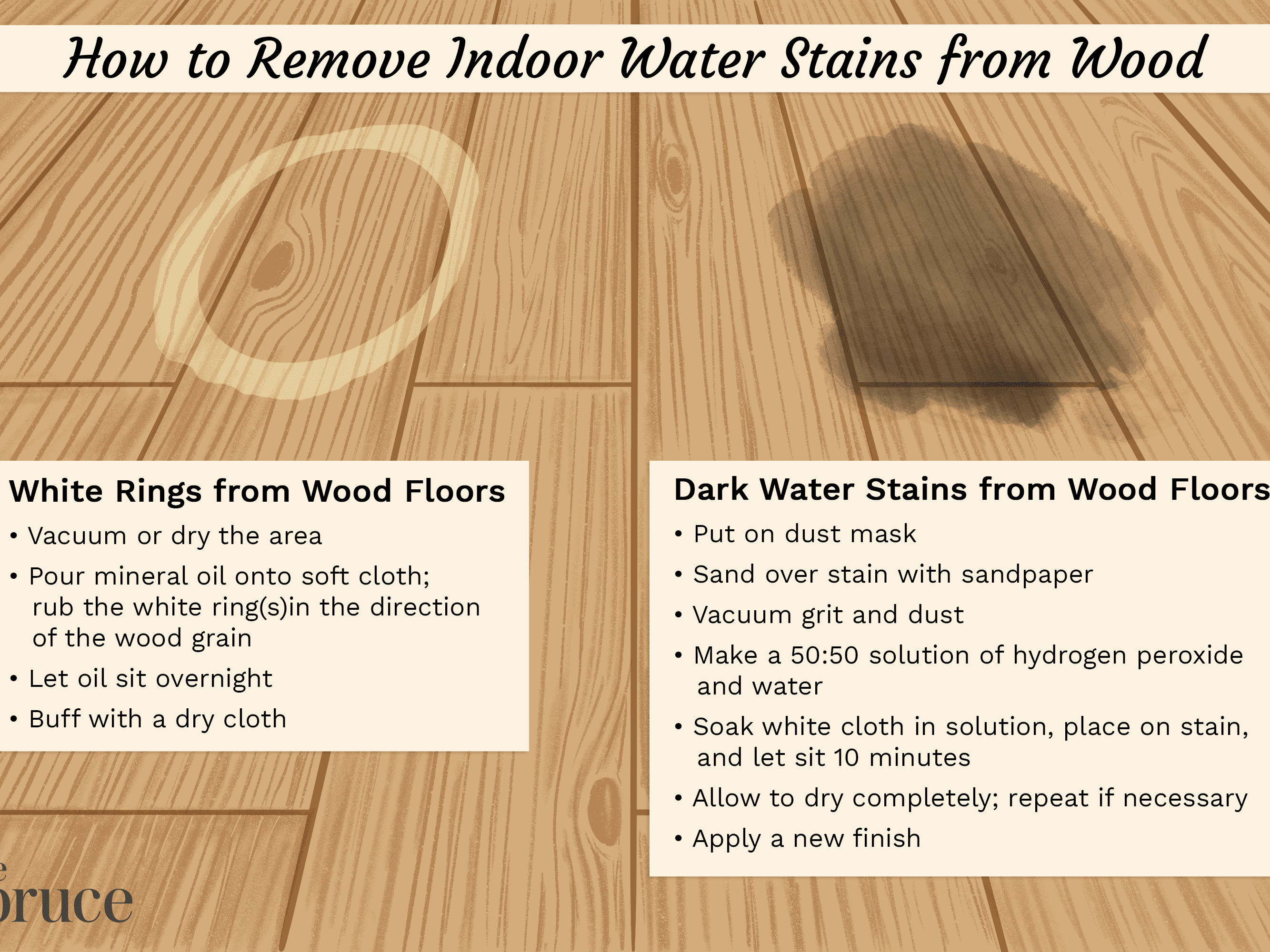 How To Remove Indoor Water Stains From Wood - How To Remove Hot Stains From Wooden Table