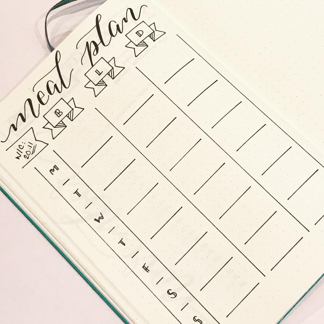 Bullet journal ideas for meal planning