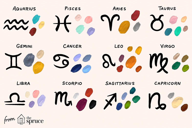 Ramalan Zodiak Tahun 2021