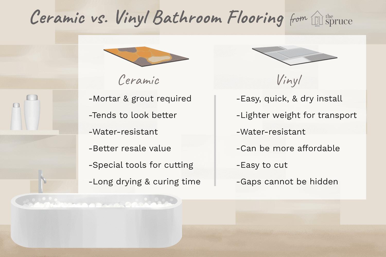 Vinyl Vs Ceramic Tile What S The, Porcelain Tile Bathroom Floor Cost