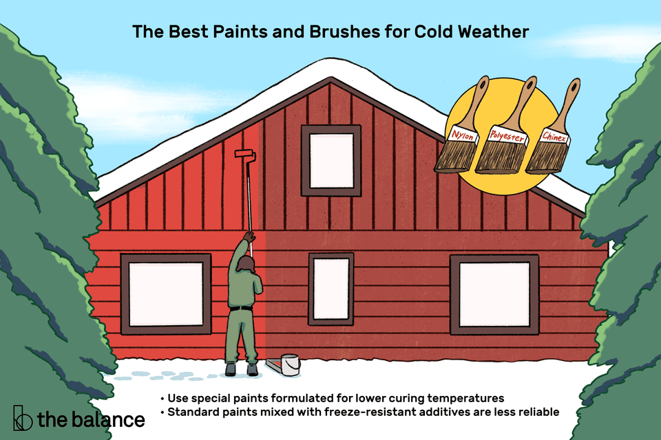 """Image shows a man painting a red barn in the middle of a snowy clearing surrounded by pine trees. Text reads: """"Best paints and brushes for cold weather: Nylon, Polyester, Chinex; Use special paints formulated for lower curing temperatures; Standard paints mixed with freeze-resistant additives are less reliable"""""""