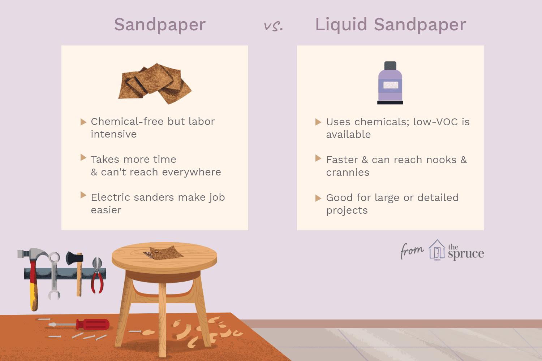 sandpaper options