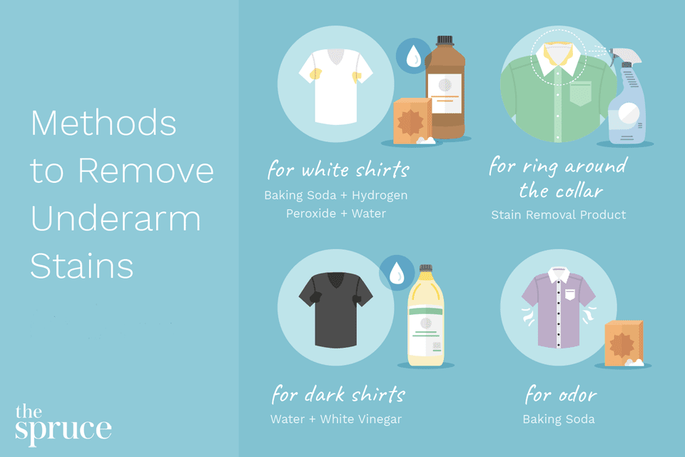 Methods to Remove Underarm Stains