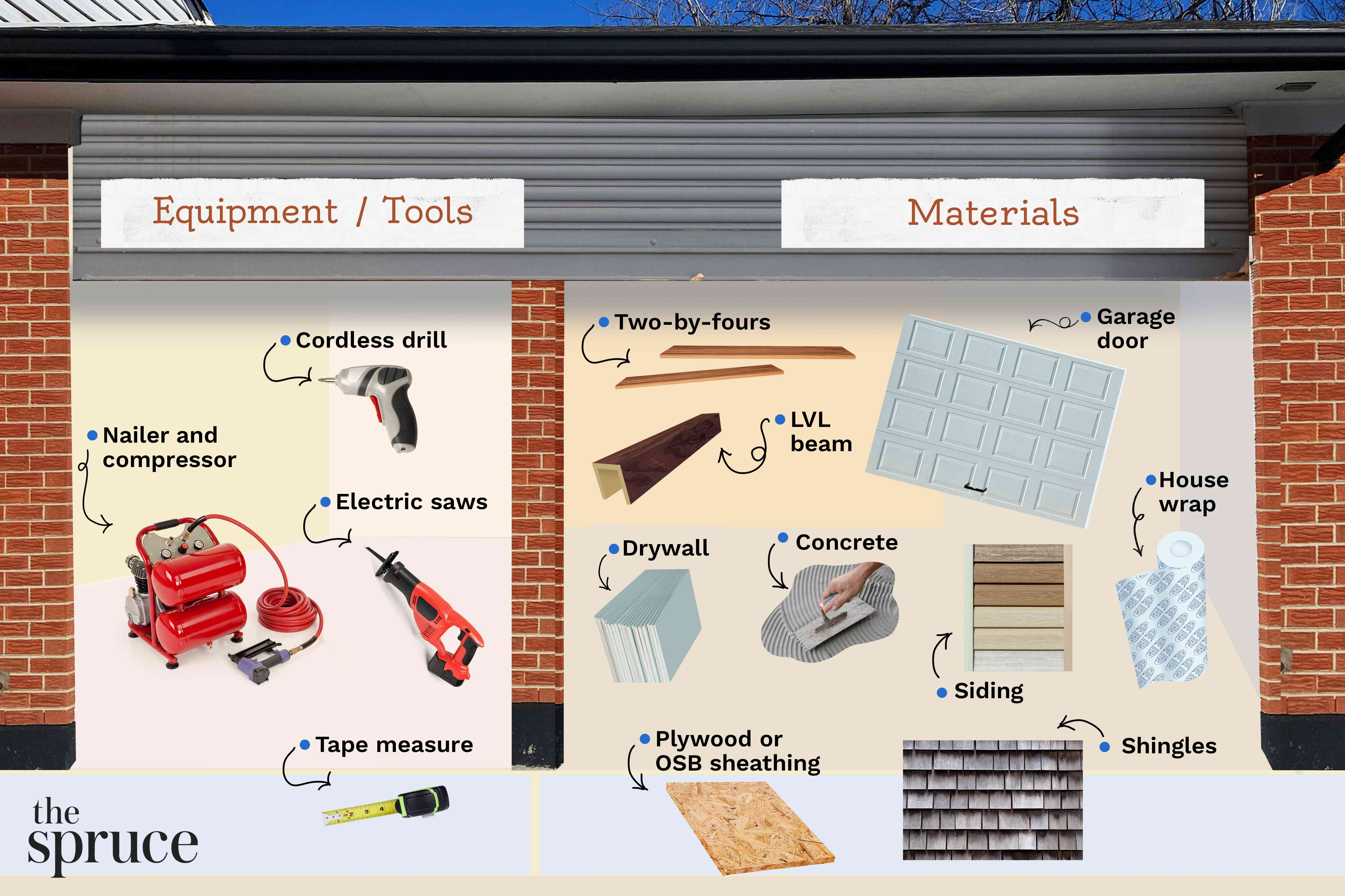 Materials and tools for building a garage photo composite