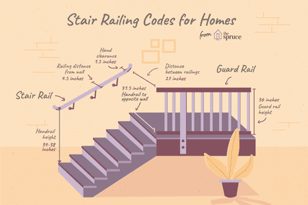 stair railing height code nj