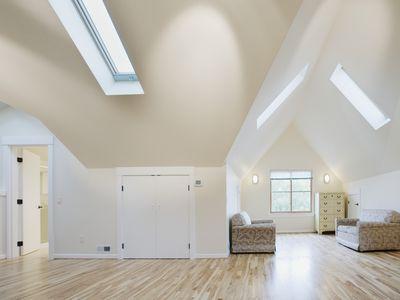 Room with skylights