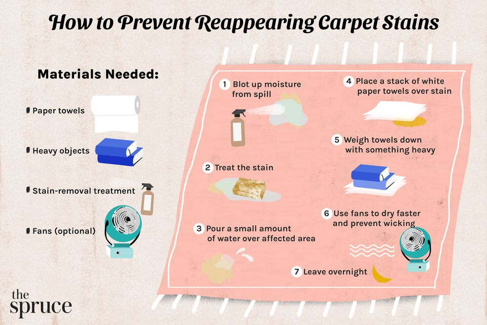 How to Prevent Reappearing Carpet Stains