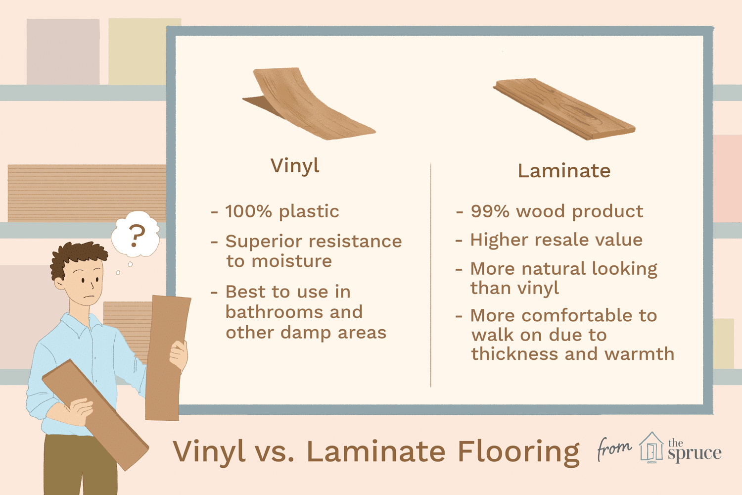 Vinyl Vs Laminate Flooring A Comparison