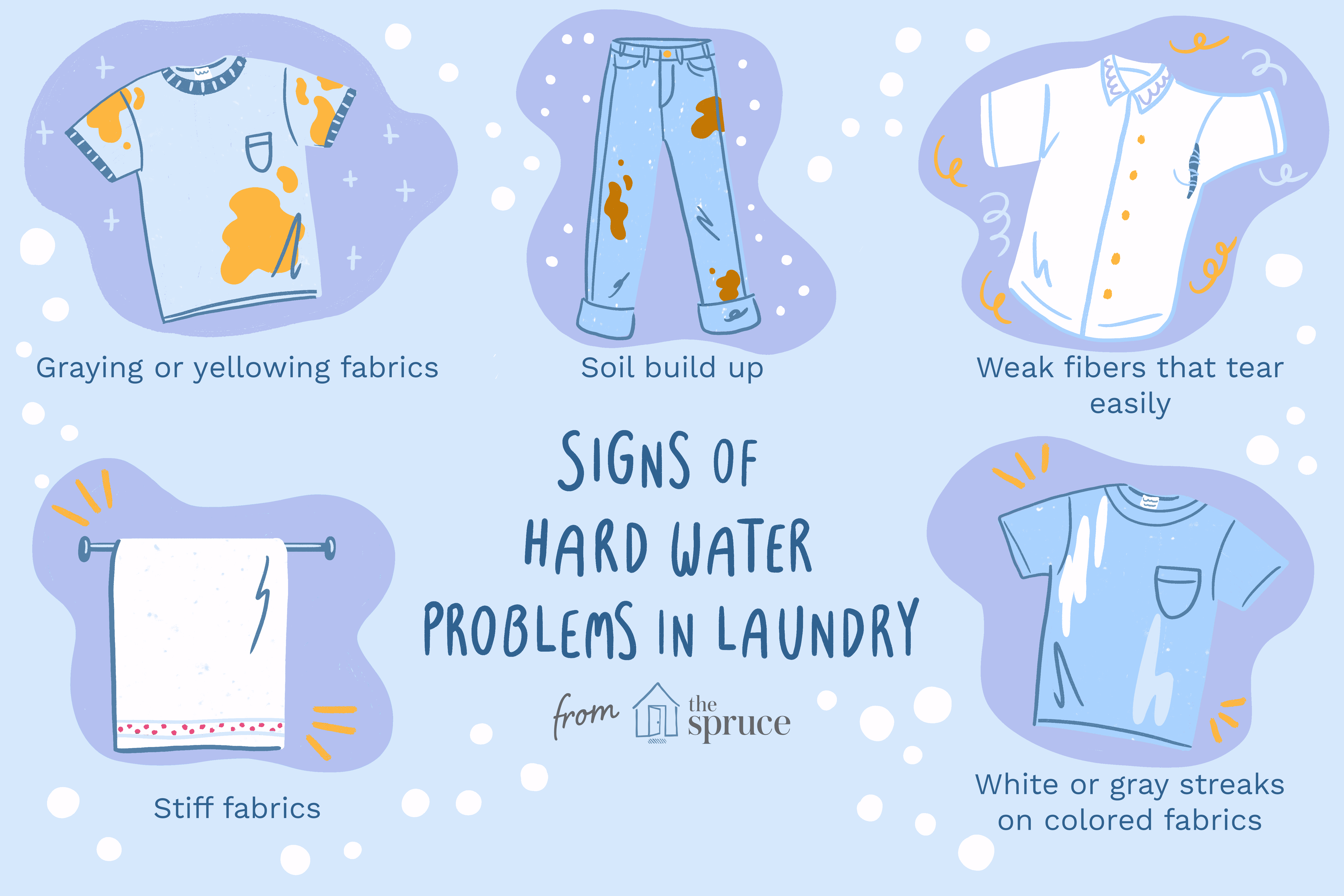 How to Solve Hard Water Laundry Problems