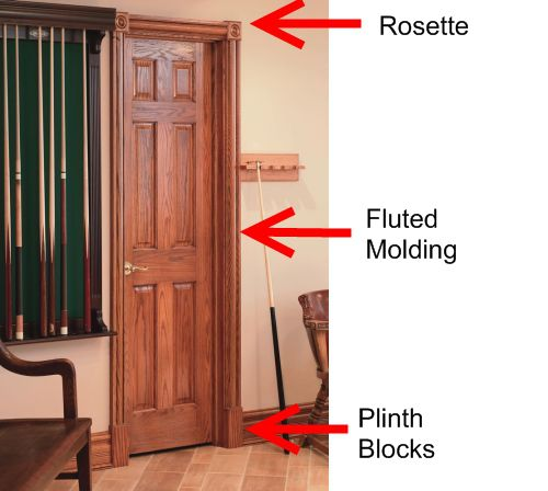 Door Trimming Ideas For Home Renovators