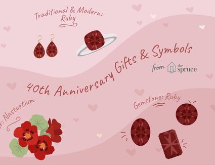 60th Wedding Anniversary Ideas And Symbols