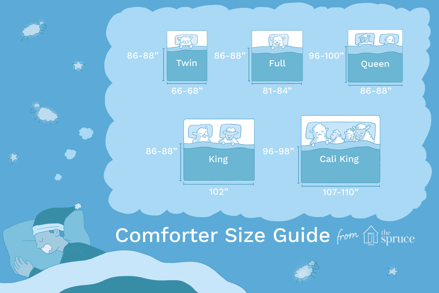 Picture of: What You Should Know About Bed Comforter Sizes