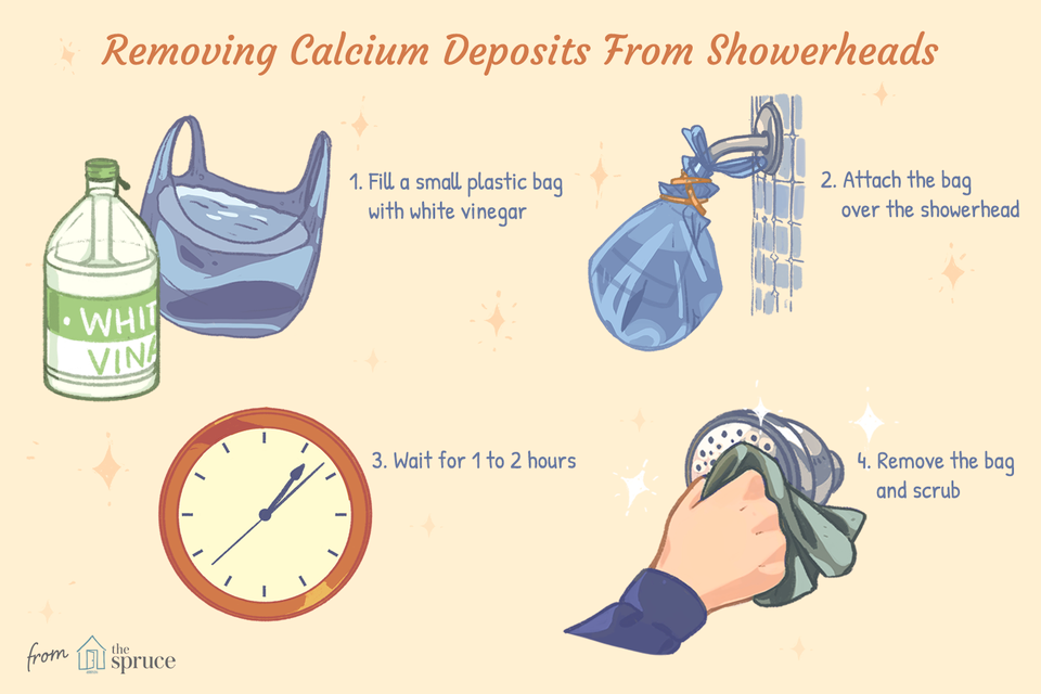 removing calcium deposits from showerheads illustration
