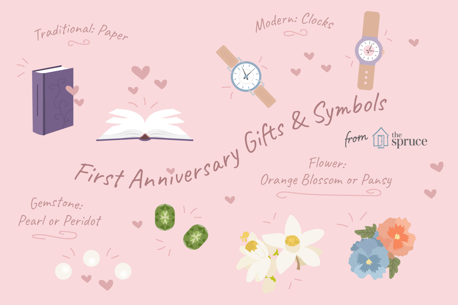 1st Wedding Anniversary Ideas And Symbols