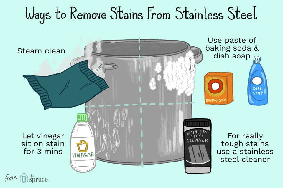 illustration of ways to remove stains from stainless steel